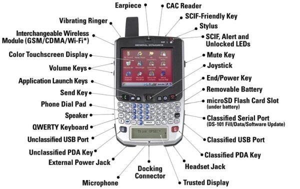 Obama´s new PDA