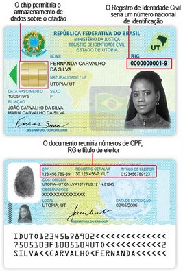 The new Brazilian ID-card